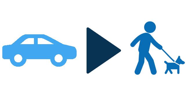 Autofrei: Gut zu Fuß