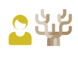 Der Sinnbaum
