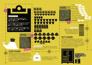 Wandelplakat KLAMOTTEN: Tipps und Ideen für den öko-sozialen Wandel in deinem Alltag